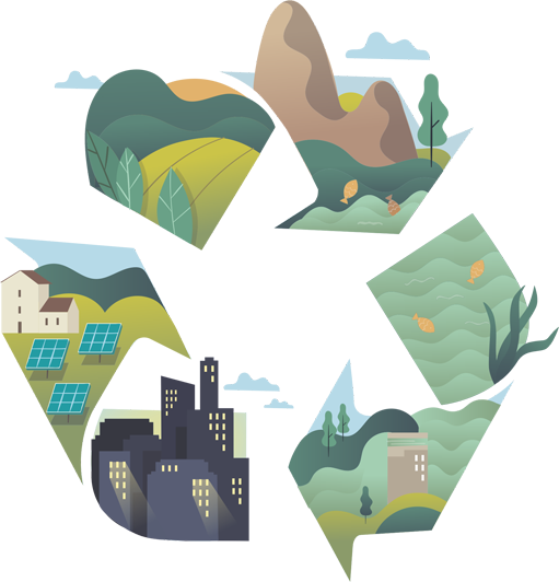 about-environment-recycle